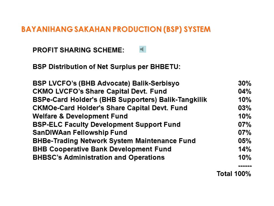 BAYANIHANG SAKAHAN PRODUCTION (BSP) SYSTEM