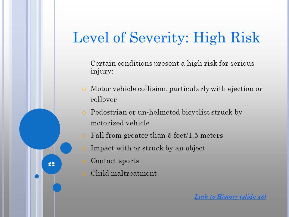 Level of Severity: High Risk