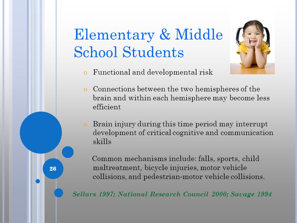 Elementary & Middle School Students