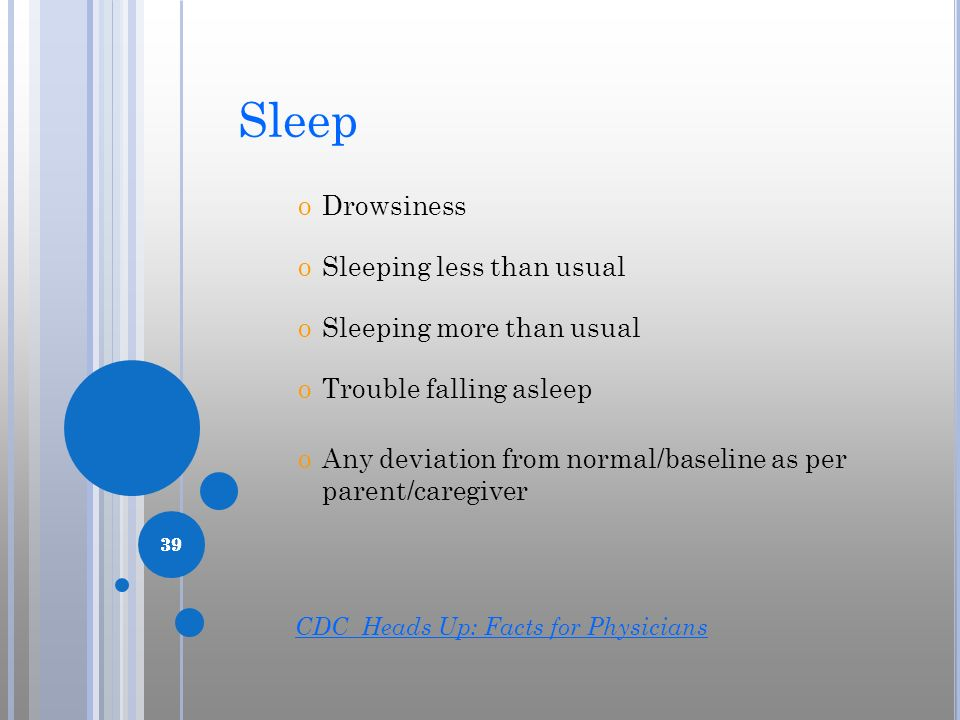 Sleep Drowsiness Sleeping less than usual Sleeping more than usual