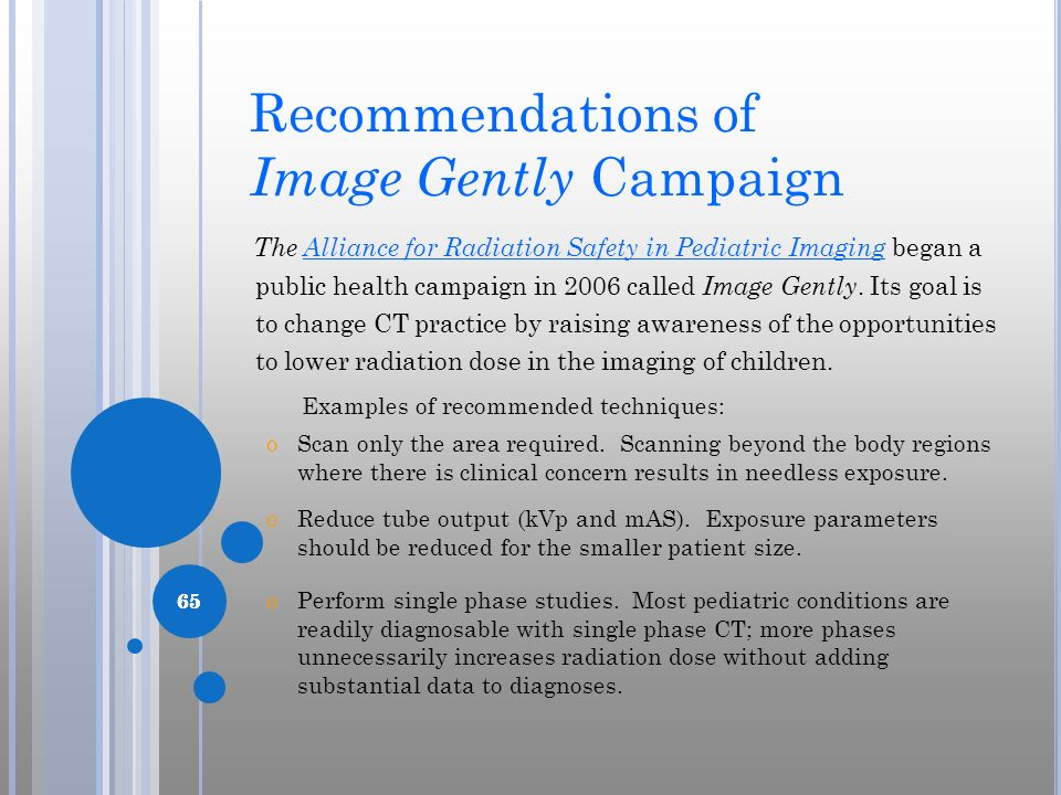 Recommendations of Image Gently Campaign