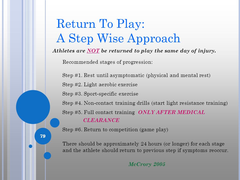 Return To Play: A Step Wise Approach