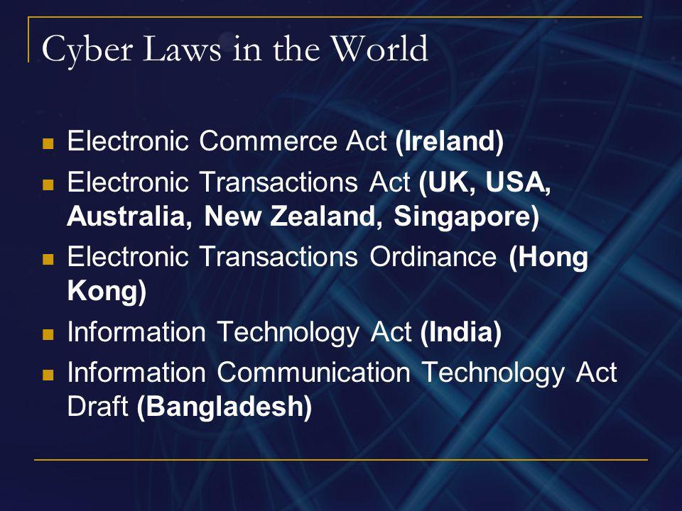 Cyber Laws in the World Electronic Commerce Act (Ireland)
