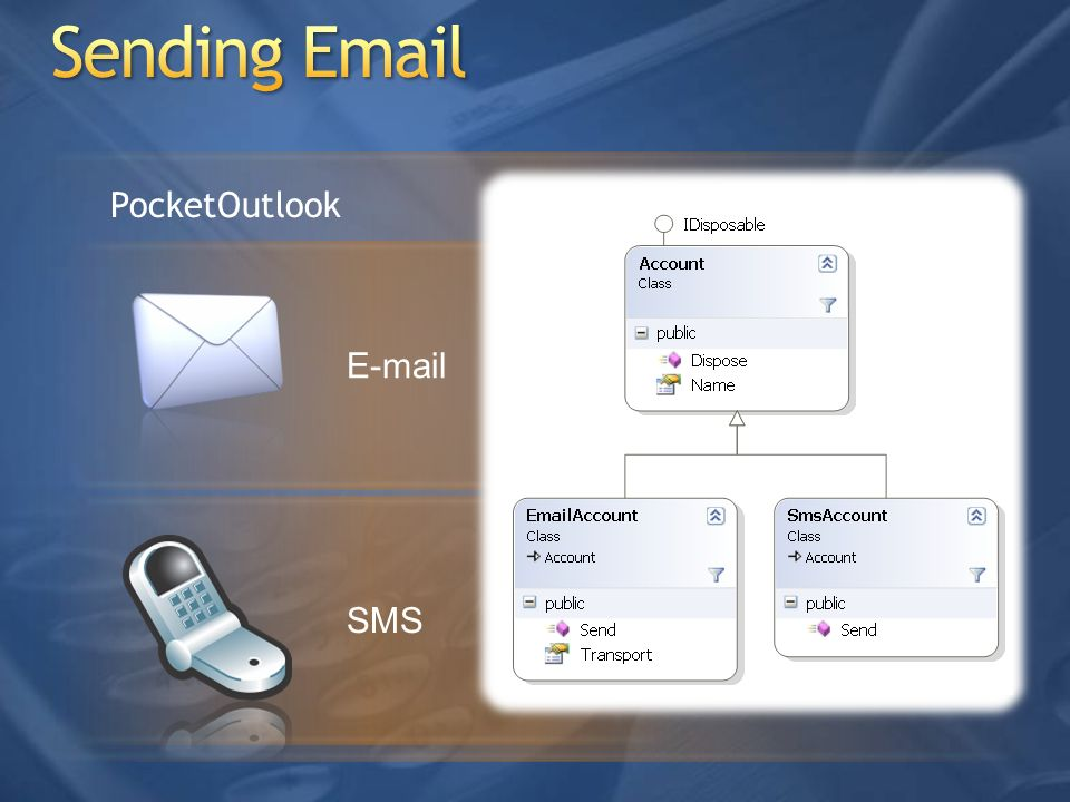 Sending Email PocketOutlook E-mail SMS