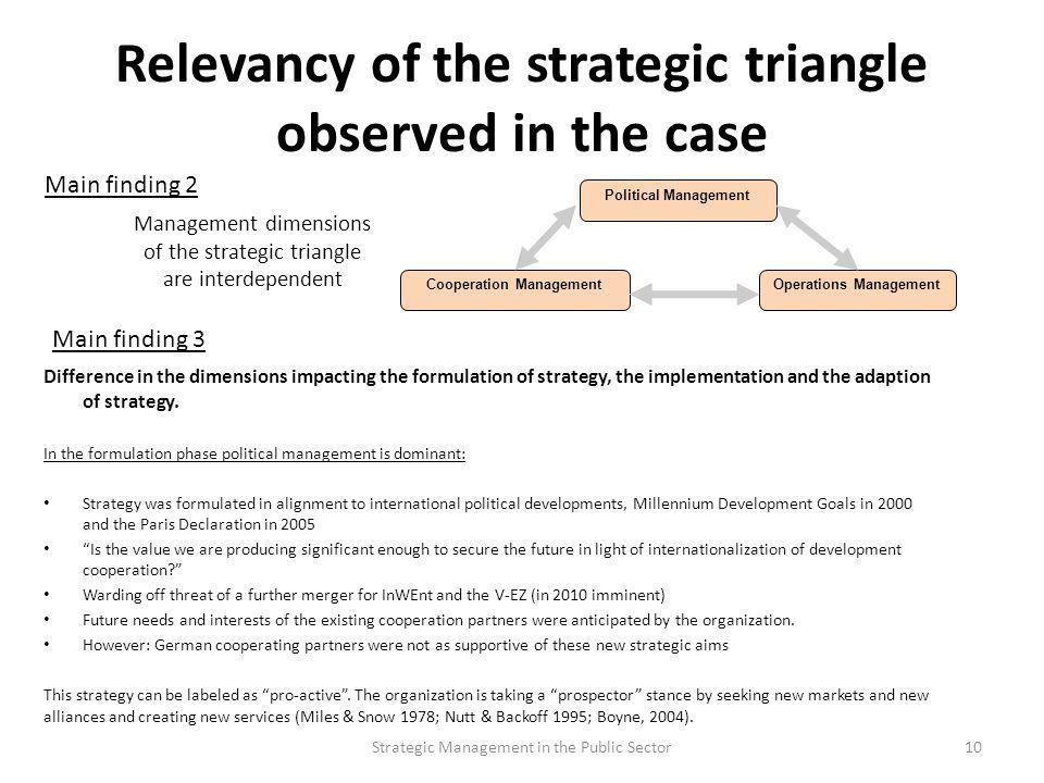 Relevancy of the strategic triangle observed in the case