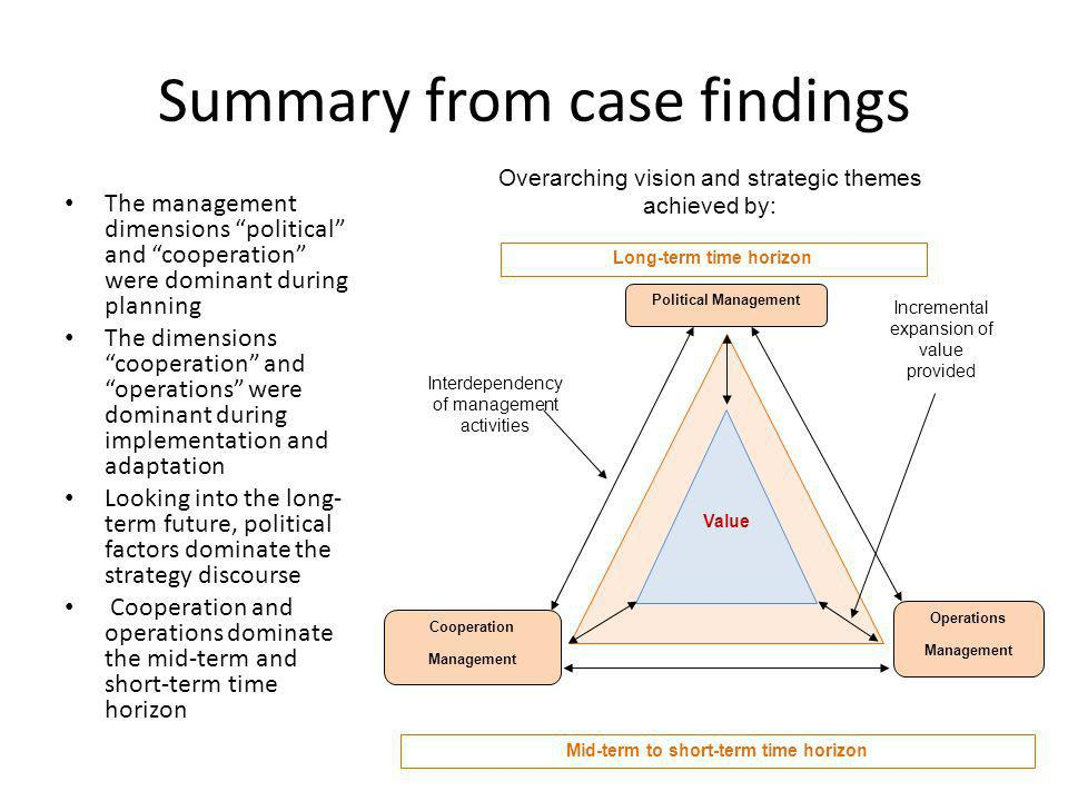 Summary from case findings