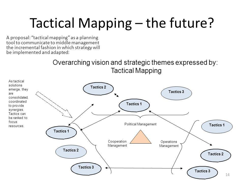 Tactical Mapping – the future