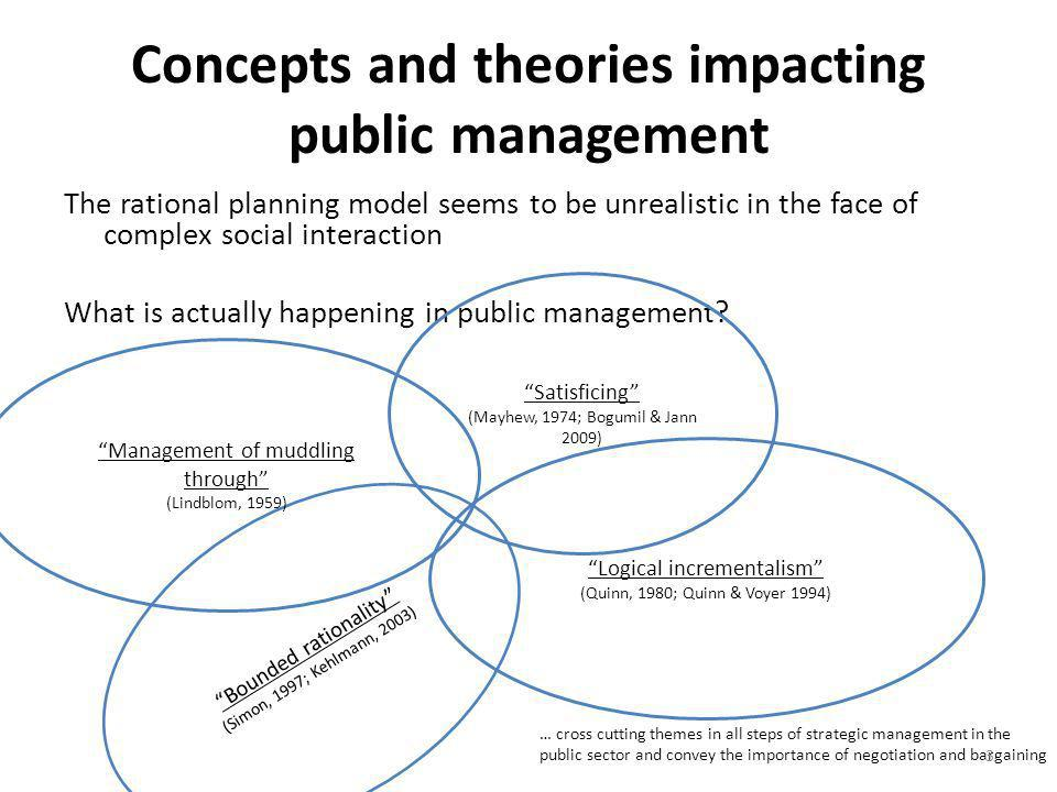 public administration theories and concepts Emerging concepts- new public management,  new public administration perspective of public choice  state theories and public policy formulation.