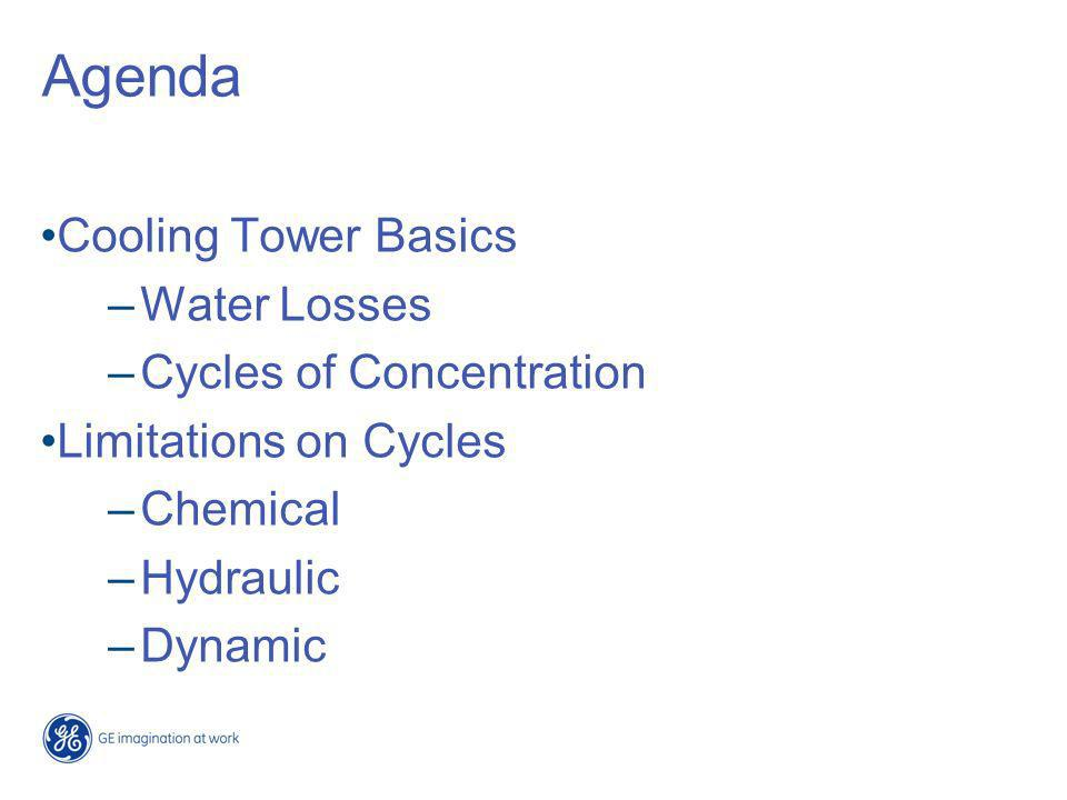 Agenda Cooling Tower Basics Water Losses Cycles of Concentration