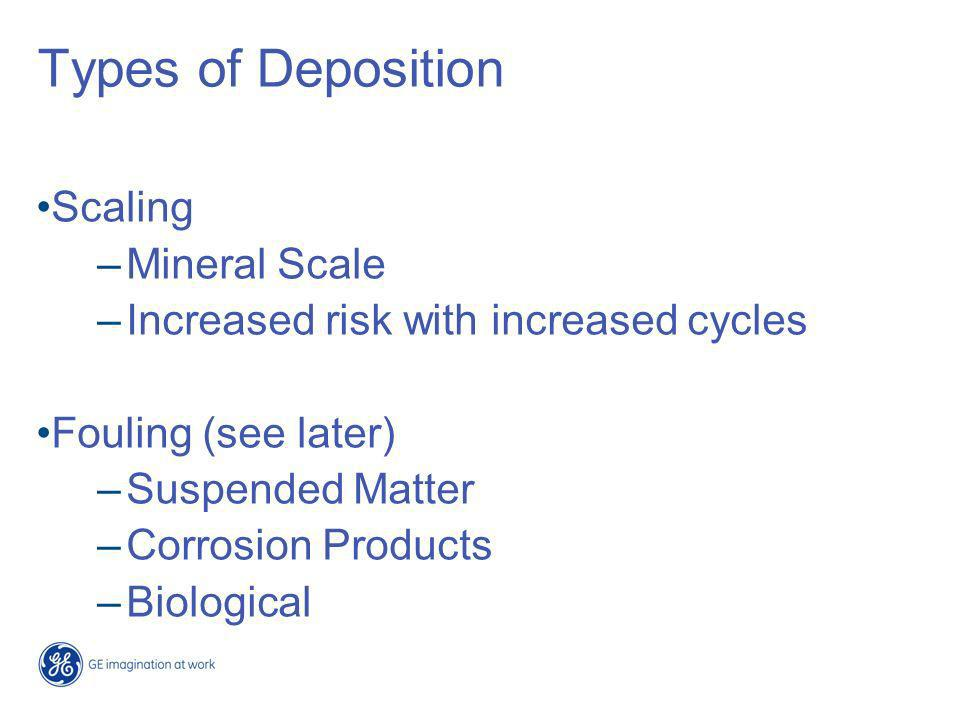 Types of Deposition Scaling Mineral Scale
