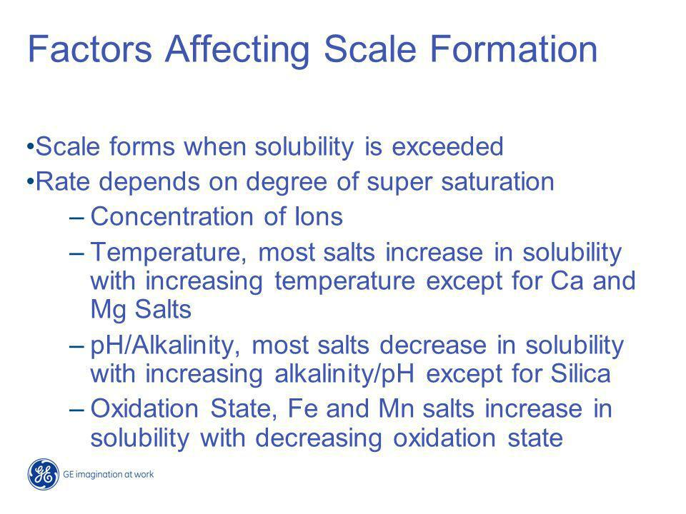 Factors Affecting Scale Formation