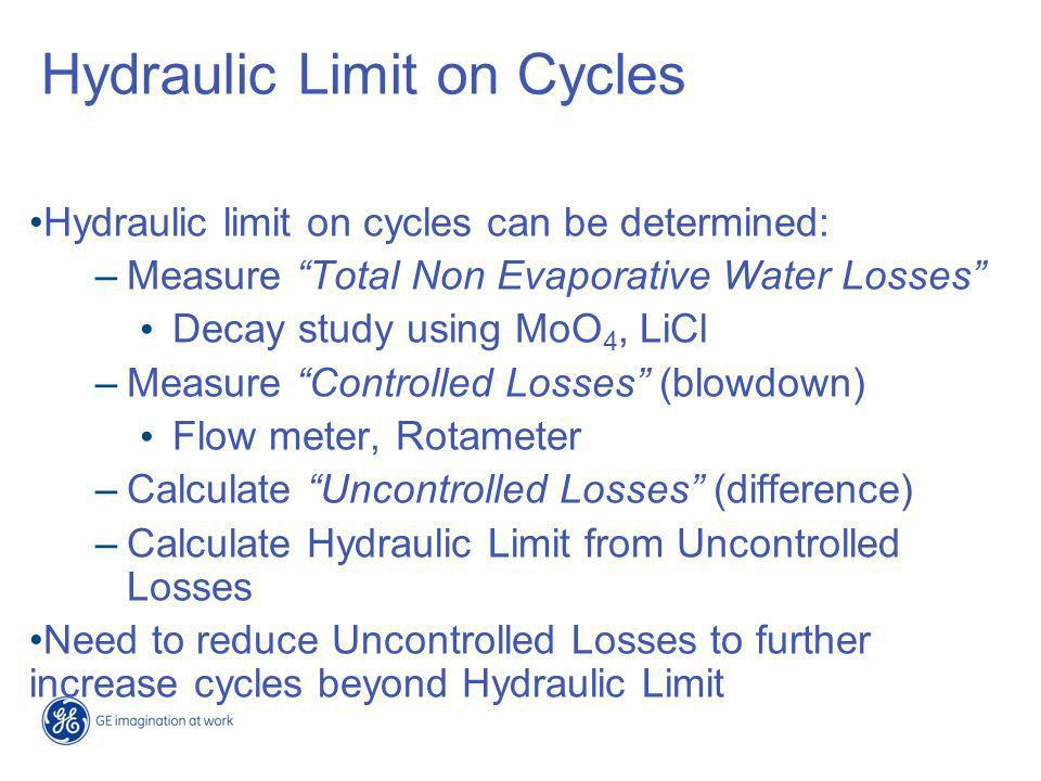 Hydraulic Limit on Cycles