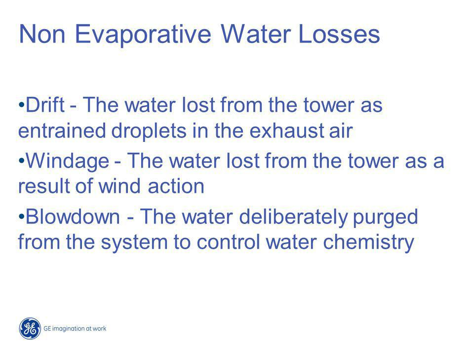 Non Evaporative Water Losses
