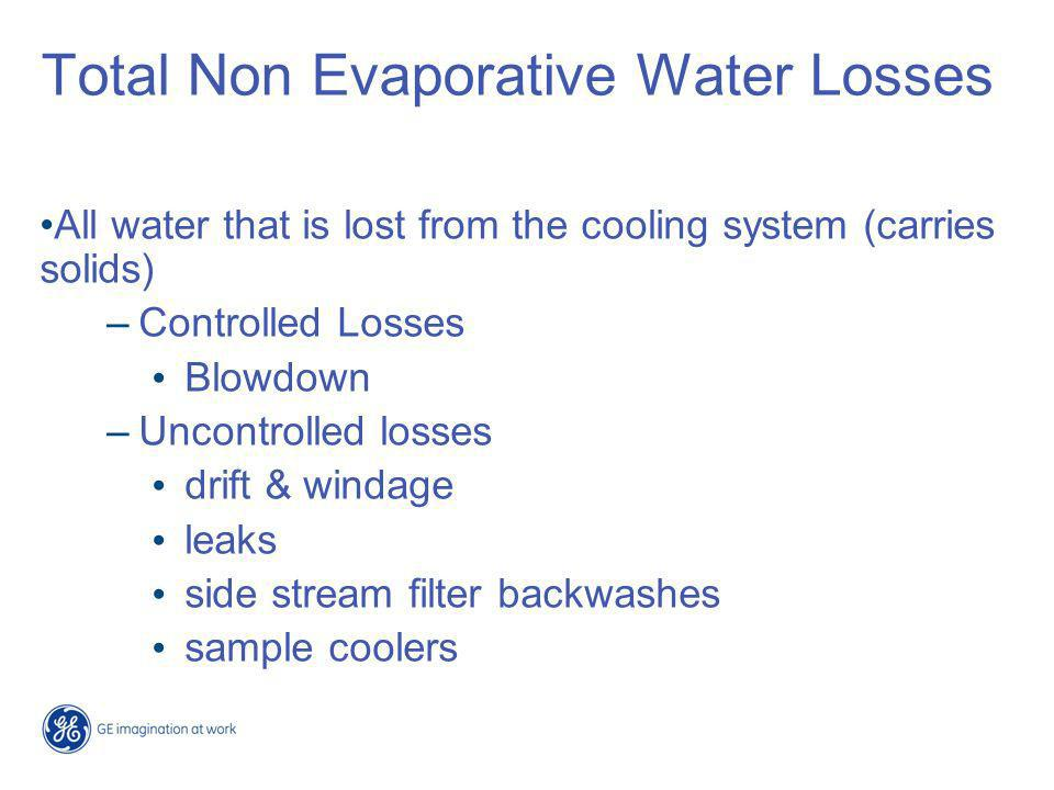 Total Non Evaporative Water Losses