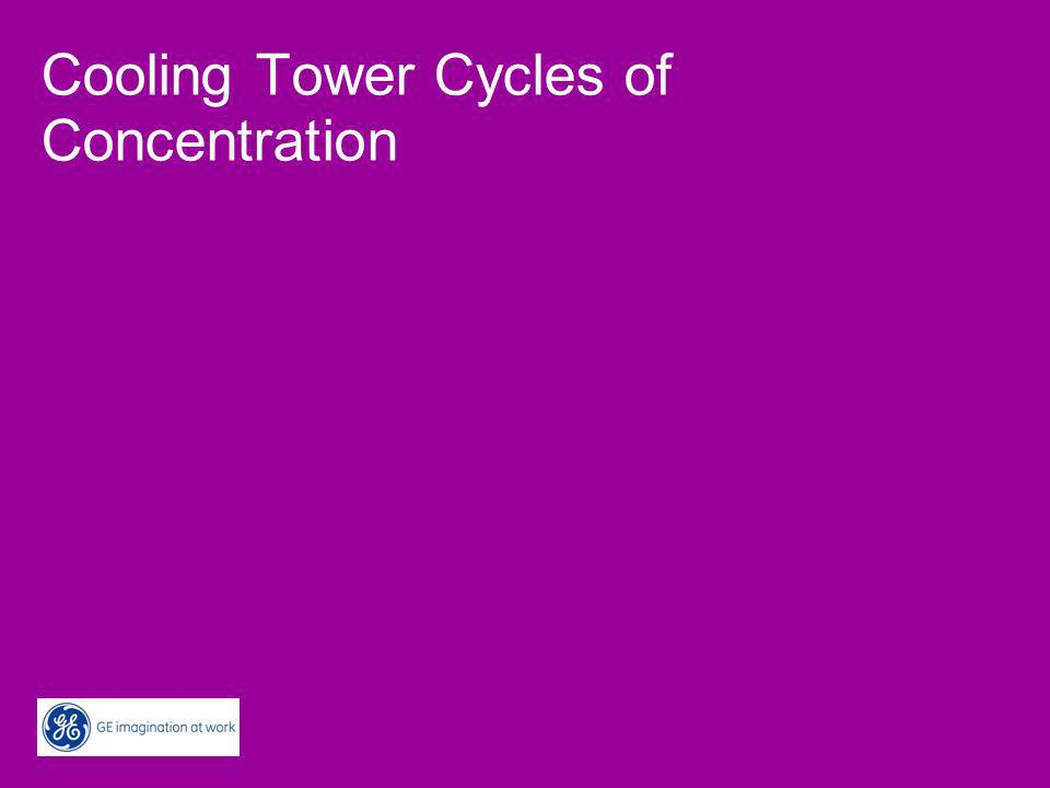 Cooling Tower Cycles of Concentration