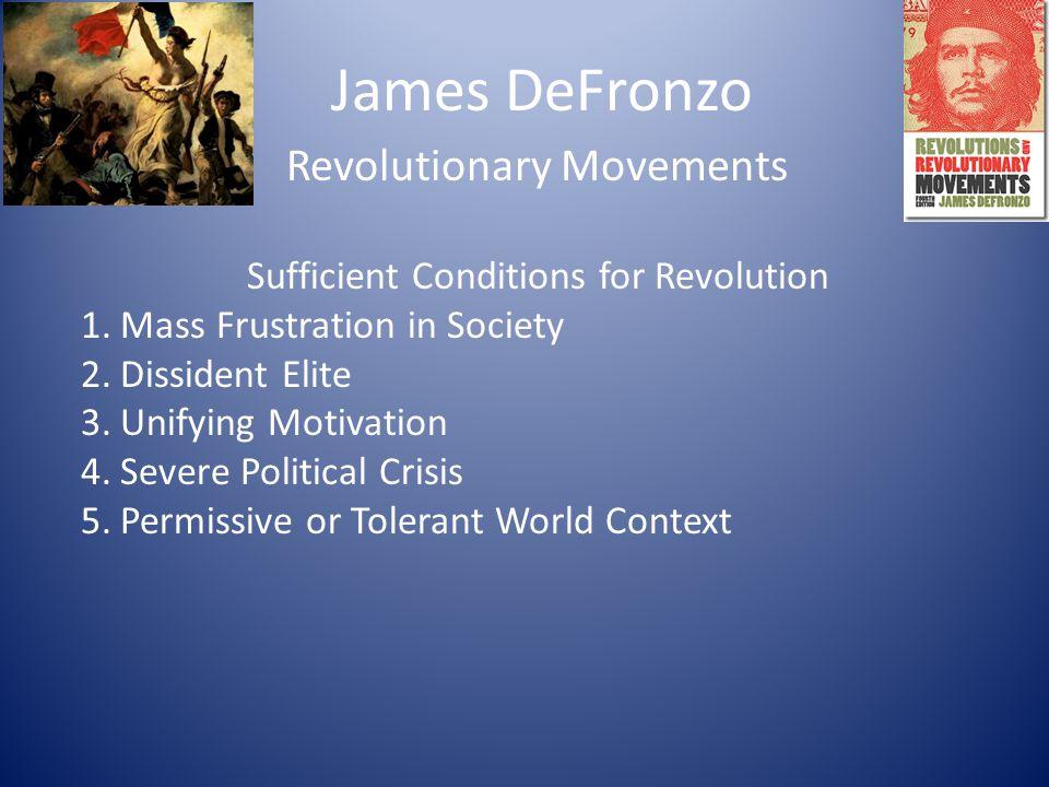 Revolutionary Movements
