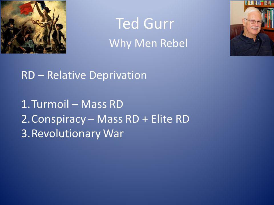 Ted Gurr Why Men Rebel RD – Relative Deprivation Turmoil – Mass RD