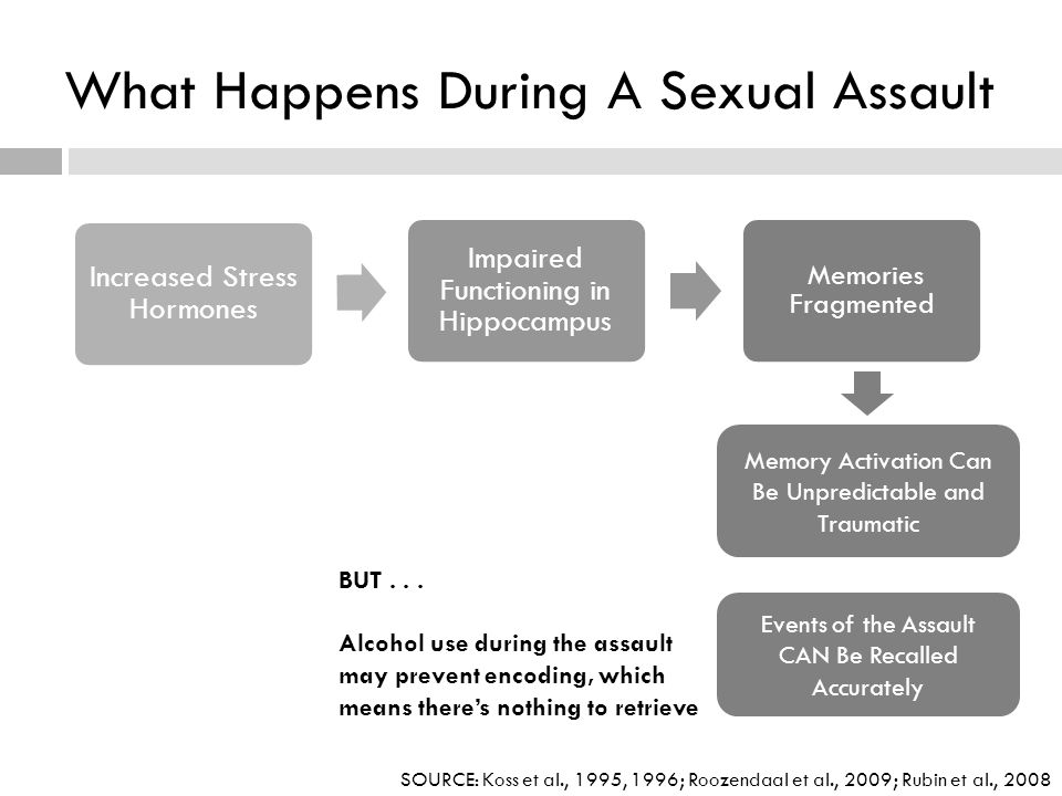 What Happens During A Sexual Assault