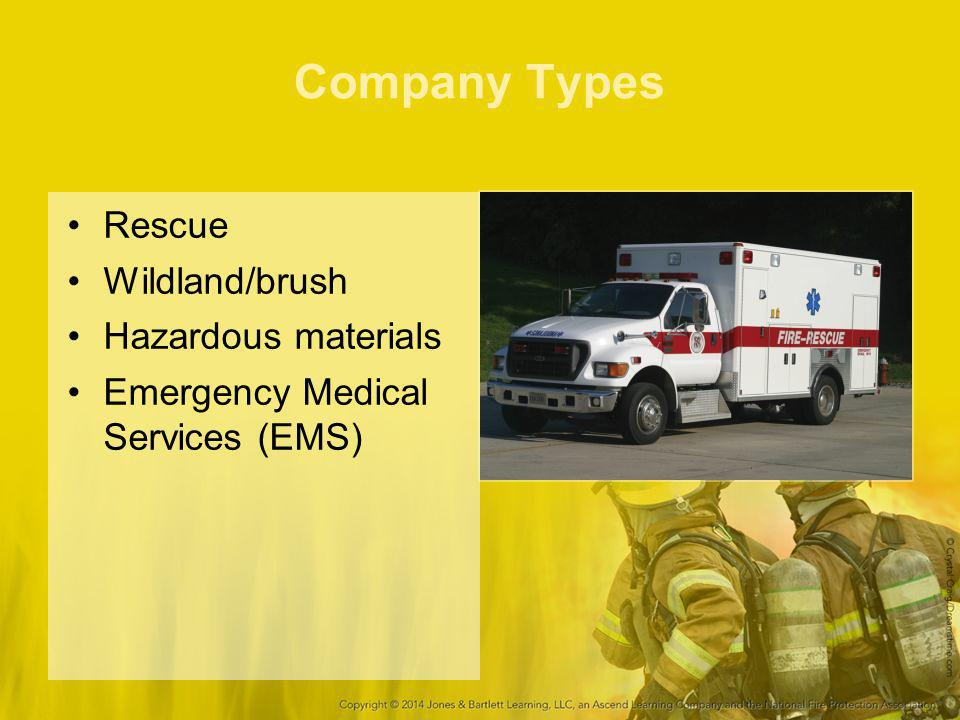 Company Types Rescue Wildland/brush Hazardous materials