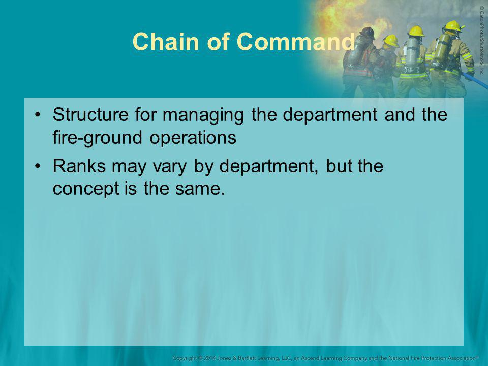 Chain of Command Structure for managing the department and the fire-ground operations.