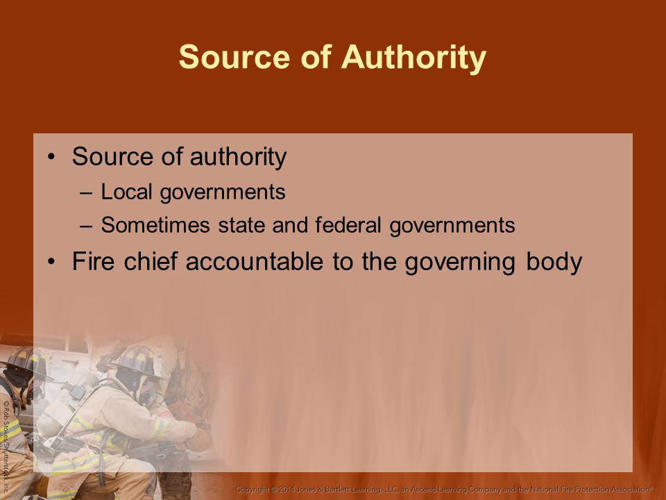 Source of Authority Source of authority
