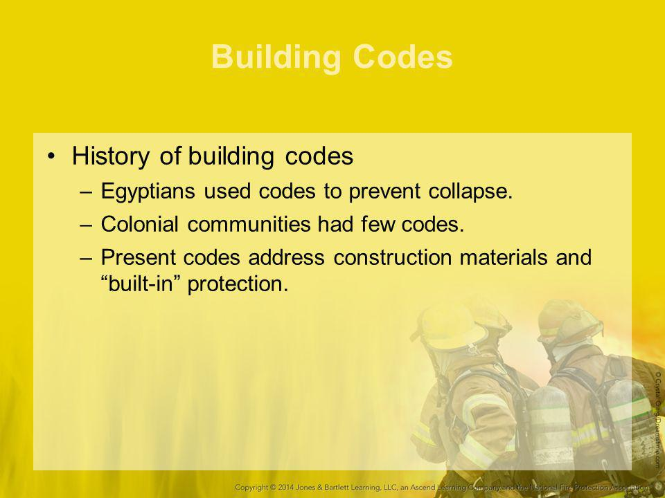 Building Codes History of building codes