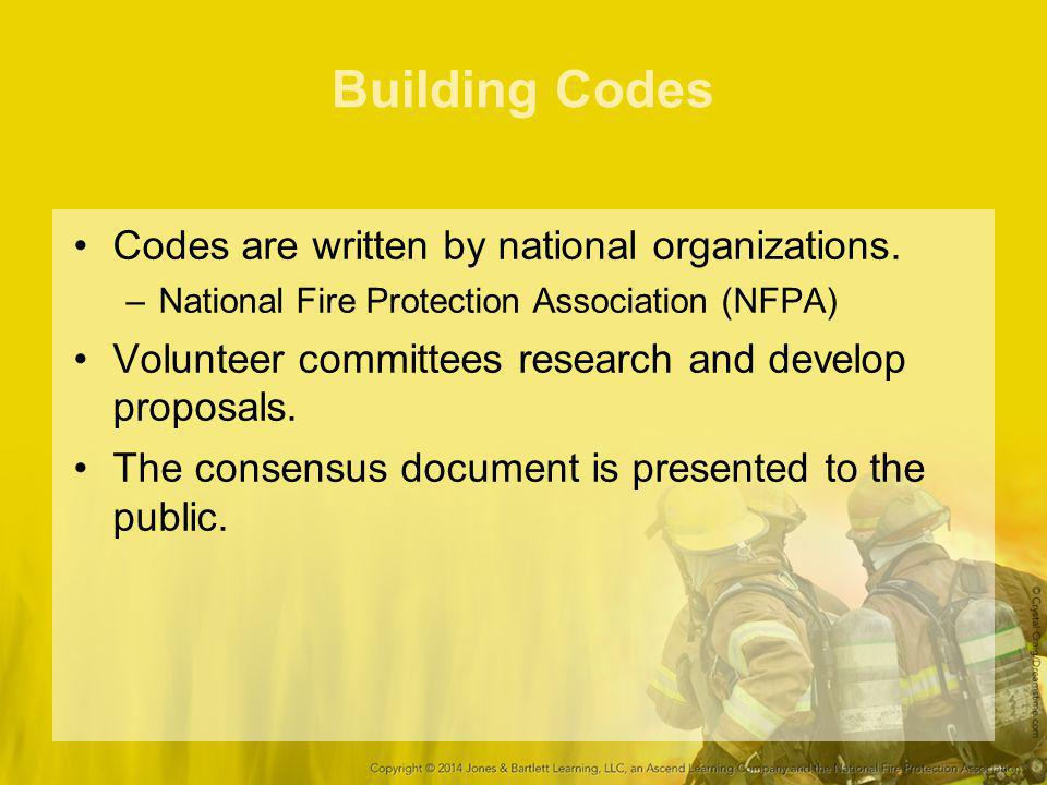 Building Codes Codes are written by national organizations.