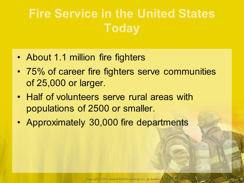 Fire Service in the United States Today