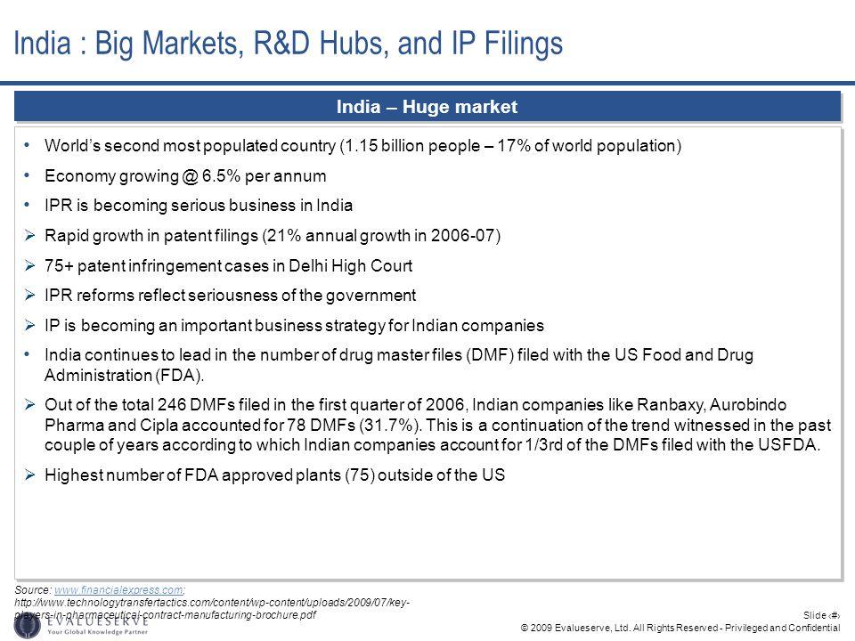 India : Big Markets, R&D Hubs, and IP Filings