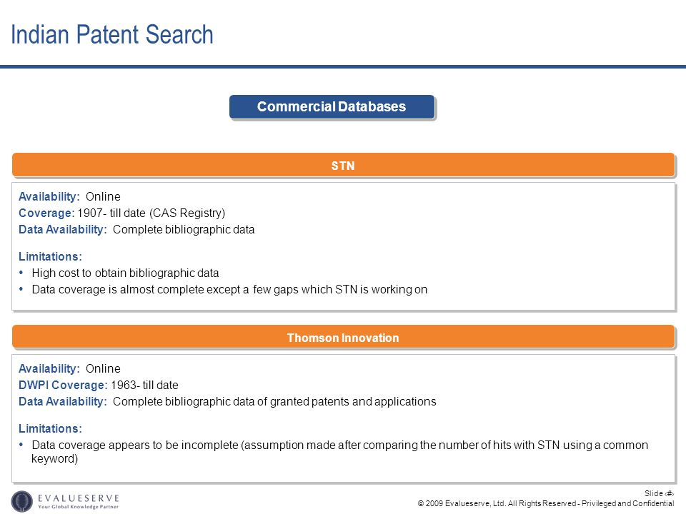 Indian Patent Search Commercial Databases STN Availability: Online