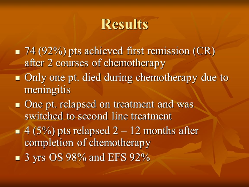 Results 74 (92%) pts achieved first remission (CR) after 2 courses of chemotherapy. Only one pt. died during chemotherapy due to meningitis.
