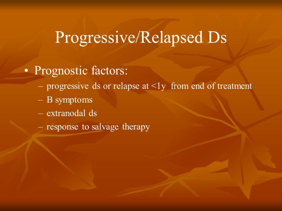 Progressive/Relapsed Ds