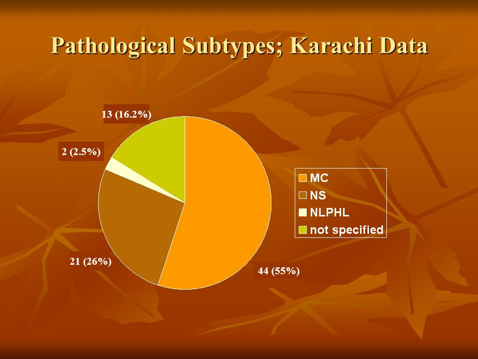 Pathological Subtypes; Karachi Data
