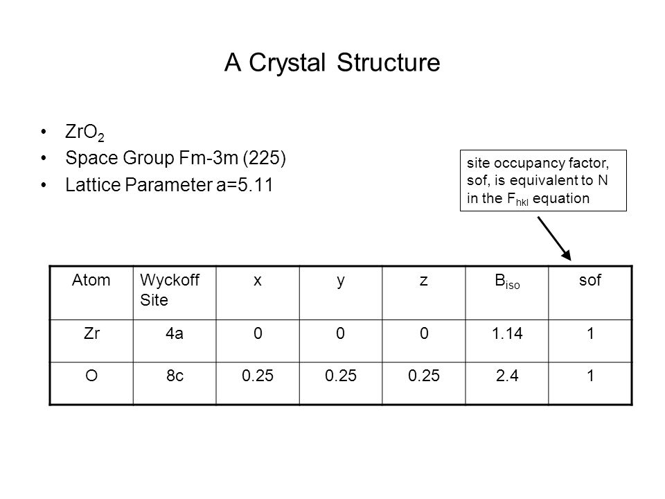 A Crystal Structure ZrO2 Space Group Fm-3m (225)