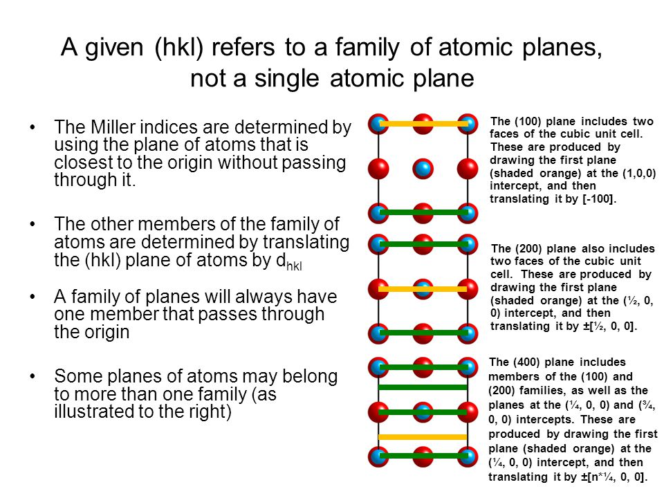 A given (hkl) refers to a family of atomic planes, not a single atomic plane