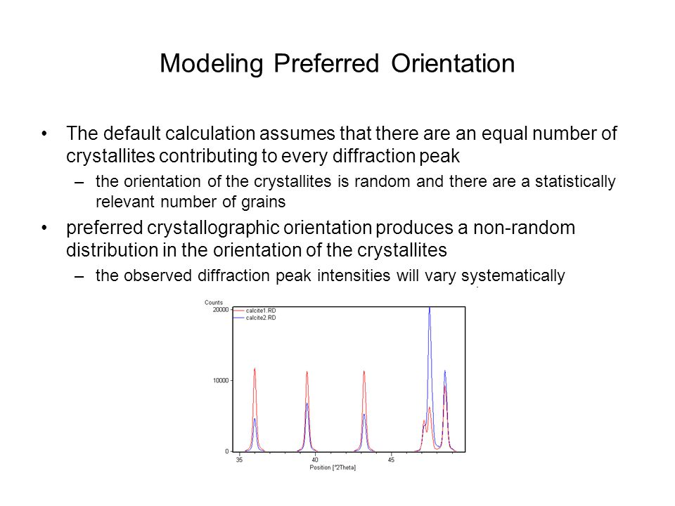 Modeling Preferred Orientation