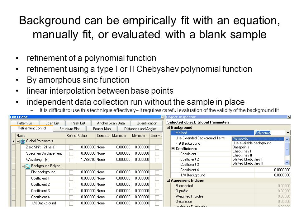 Background can be empirically fit with an equation, manually fit, or evaluated with a blank sample