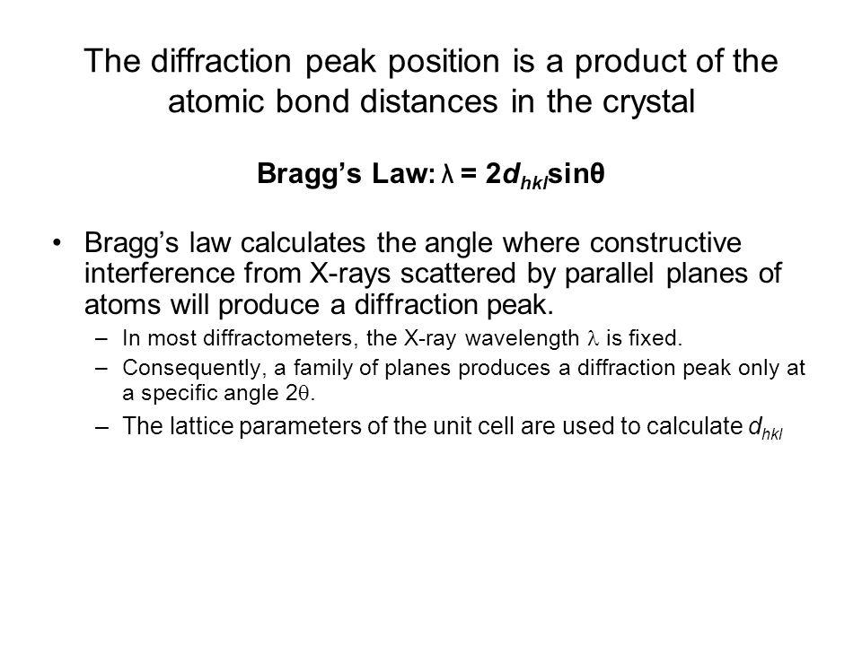 Bragg's Law: λ = 2dhklsinθ
