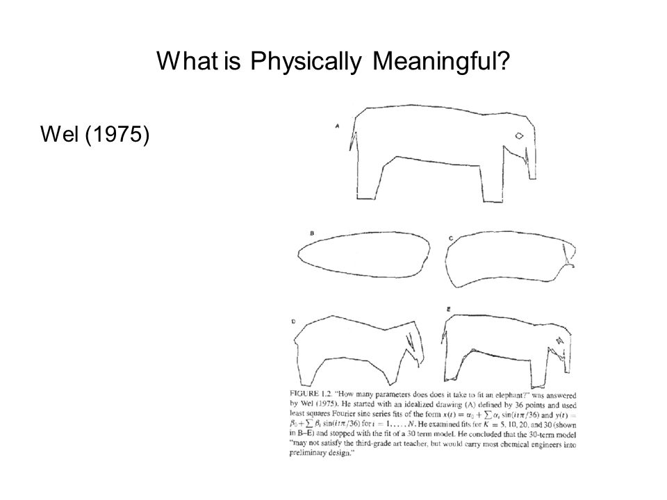 What is Physically Meaningful