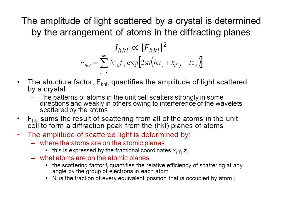 The amplitude of light scattered by a crystal is determined by the arrangement of atoms in the diffracting planes