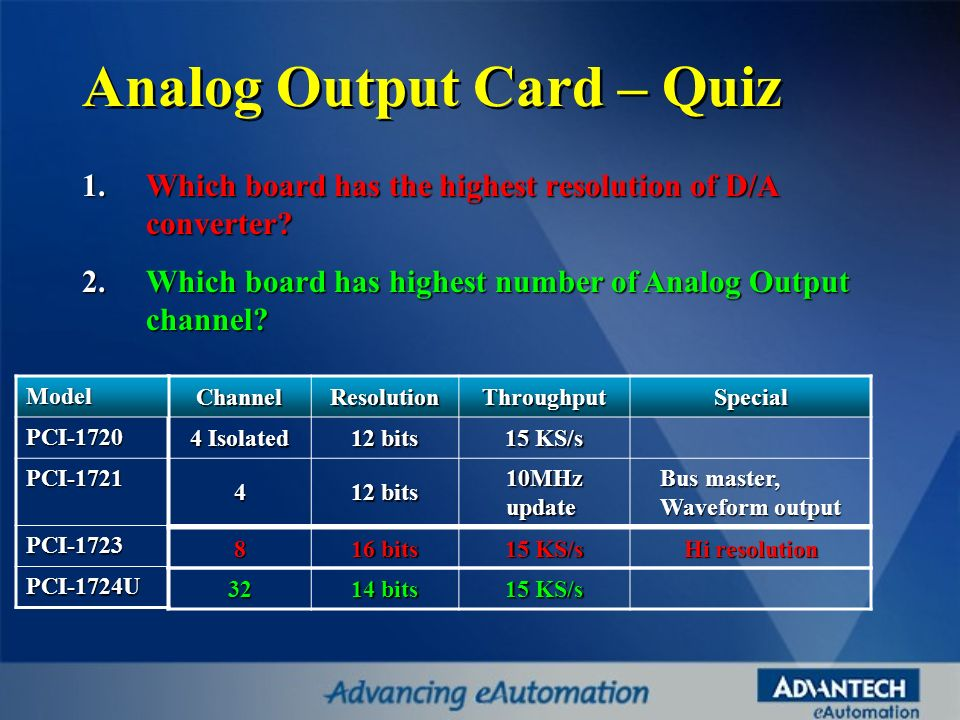 Analog Output Card – Quiz