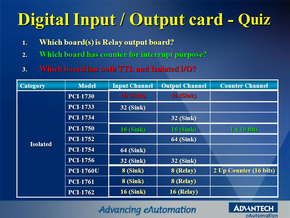 Digital Input / Output card - Quiz