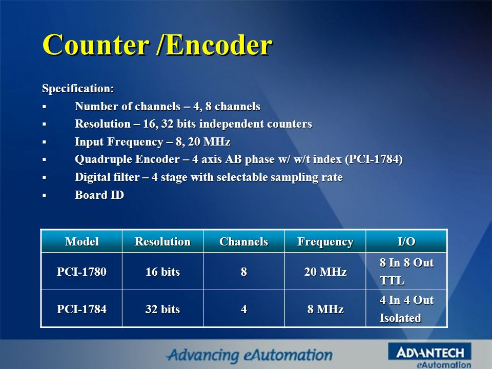 Counter /Encoder Specification: Number of channels – 4, 8 channels