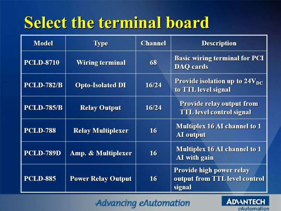 Select the terminal board
