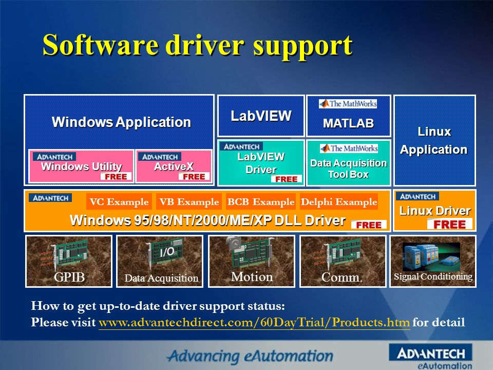 Software driver support