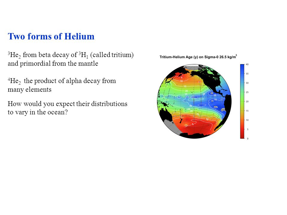 Two forms of Helium 3He2 from beta decay of 3H1 (called tritium)