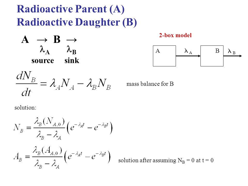 Radioactive Parent (A) Radioactive Daughter (B)