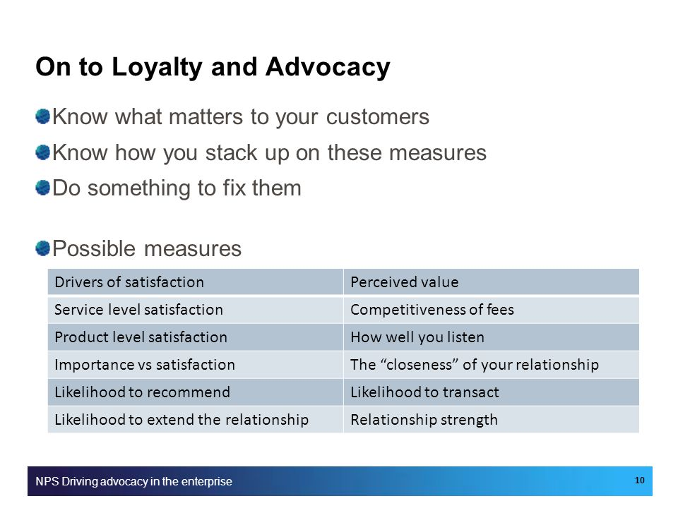On to Loyalty and Advocacy