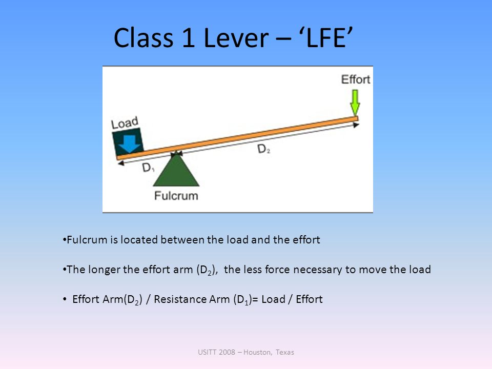 Class 1 Lever – 'LFE' Fulcrum is located between the load and the effort. The longer the effort arm (D2), the less force necessary to move the load.