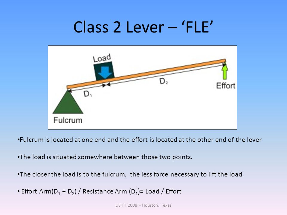 Class 2 Lever – 'FLE' Fulcrum is located at one end and the effort is located at the other end of the lever.